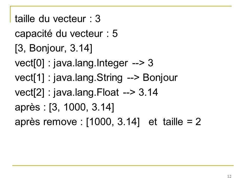 taille du vecteur : 3 capacité du vecteur : 5. [3, Bonjour, 3.14] vect[0] : java.lang.Integer --> 3.